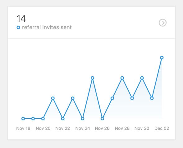 referral-invites-graph