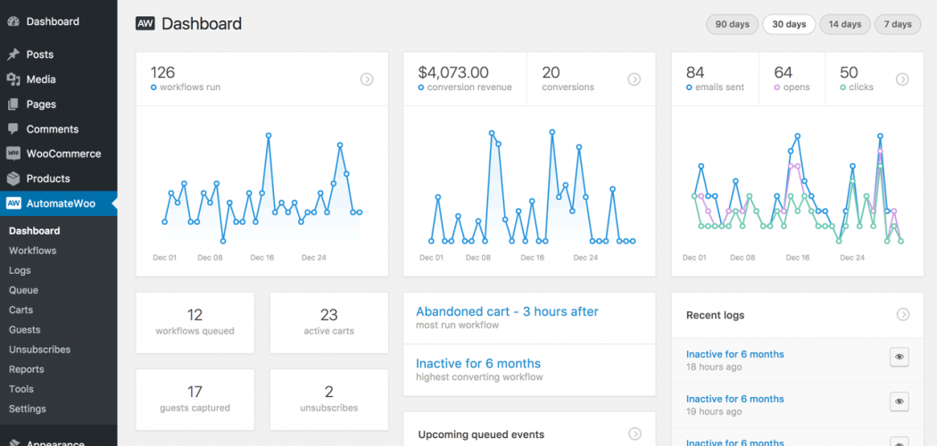 AutomateWoo plugin dashboard screenshot